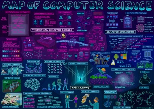Map_of_ComputerScience_800.jpg